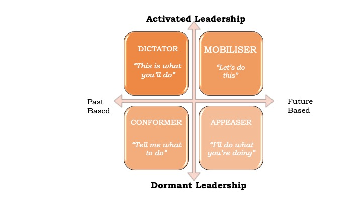 4 Common Leadership Styles